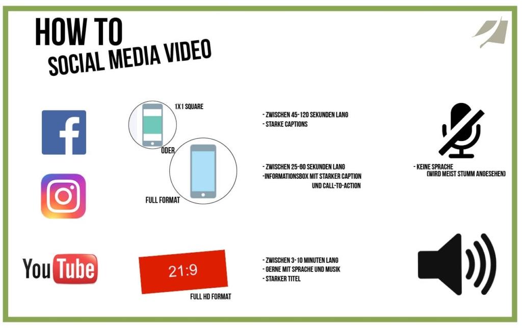 Erklaervideo Vorteile und Produktion Howto Social Media