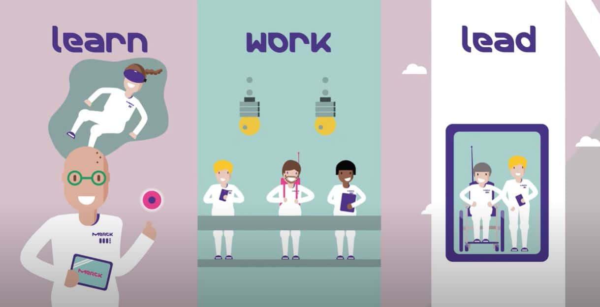 Das Employer Branding Video für das Unternehmen merkt erklärt die Vision des Unternehmens anhand von Animationen.